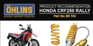 Modifikasi Honda CRF250 Rally