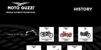 Moto Guzzi Pamer Sejarah Perjalanannya di PIM