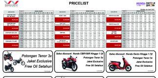 Wahana Honda IIMS