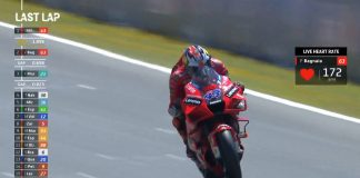 MotoGP Spanyol 2021