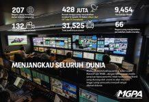 MotoGP di Indonesia